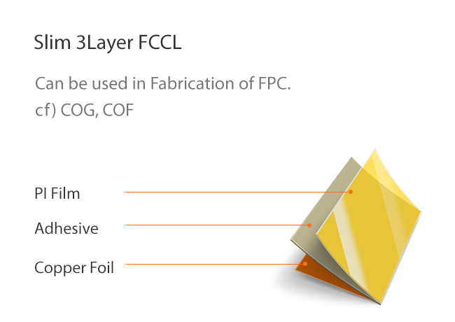 Flexible Printed Circuit Board Material Fpcb Copper Clad For Diy Raw